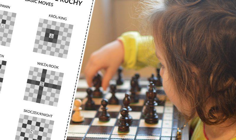 szachy - podstawowe ruchy